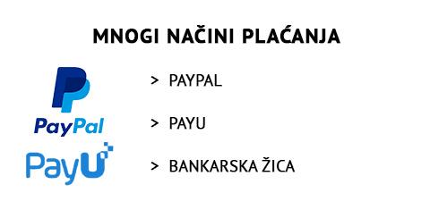 Metode Plačanja